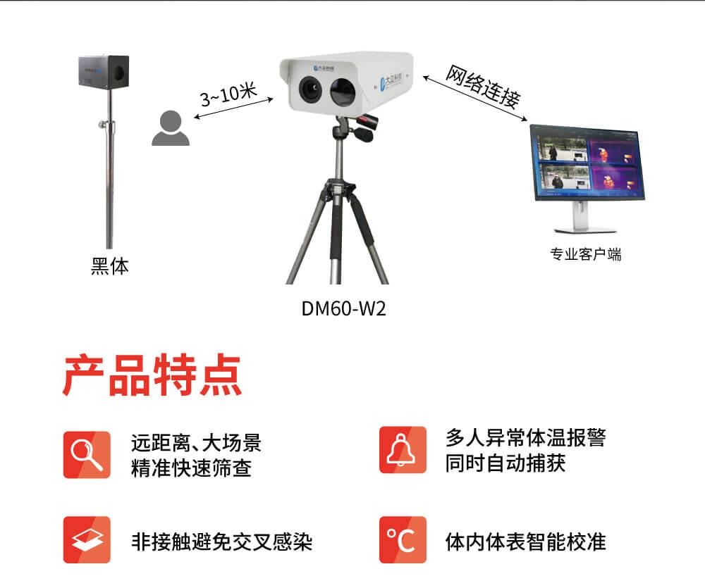 DM60-W2体温筛检系统